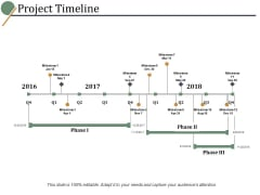 Project Timeline Ppt PowerPoint Presentation Layouts Infographic Template