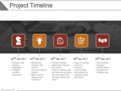 Project Timeline Ppt PowerPoint Presentation Outline