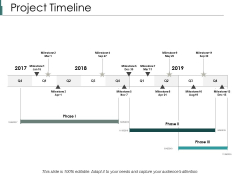 Project Timeline Process Ppt PowerPoint Presentation Infographic Template Information