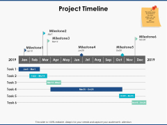 Project Timeline Roadmap Ppt PowerPoint Presentation Layouts Tips