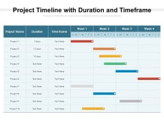 Project Timeline With Duration And Timeframe Ppt PowerPoint Presentation Model Slideshow PDF