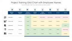 Project Training Grid Chart With Employee Names Ppt PowerPoint Presentation Gallery Outfit PDF