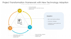 Project Transformation Framework With New Technology Adoption Ppt PowerPoint Presentation Slides Format Ideas PDF