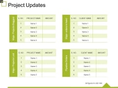 Project Updates Ppt PowerPoint Presentation Icon Graphics Design
