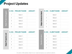 Project Updates Ppt PowerPoint Presentation Images