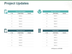 Project Updates Template 1 Ppt PowerPoint Presentation Gallery Slide Portrait