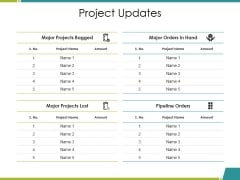 Project Updates Template 1 Ppt PowerPoint Presentation Styles Clipart Images