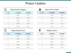 Project Updates Template 2 Ppt PowerPoint Presentation Layouts Display