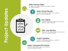 Project Updates Template 2 Ppt PowerPoint Presentation Model Guide