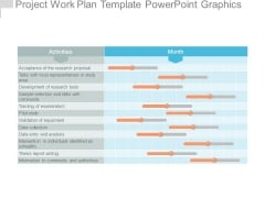Project Work Plan Template Powerpoint Graphics