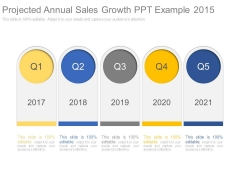 Projected Annual Sales Growth Ppt Example 2015