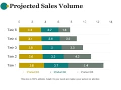 Projected Sales Volume Ppt PowerPoint Presentation Visual Aids