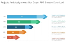 Projects And Assignments Bar Graph Ppt Sample Download