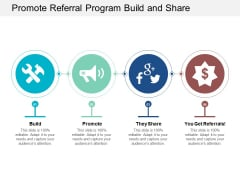Promote Referral Program Build And Share Ppt Powerpoint Presentation Gallery Files