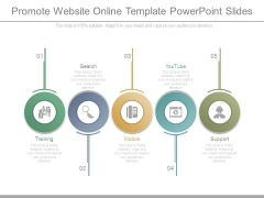 Promote Website Online Template Powerpoint Slides
