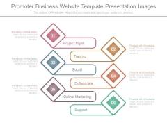 Promoter Business Website Template Presentation Images