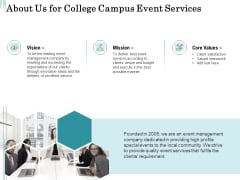 Promoting University Event About Us For College Campus Event Services Ppt Model Example PDF