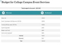 Promoting University Event Budget For College Campus Event Services Ppt Icon Show PDF