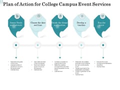 Promoting University Event Plan Of Action For College Campus Event Services Information PDF