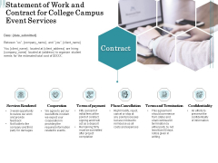 Promoting University Event Statement Of Work And Contract For College Campus Event Services Pictures PDF