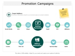 Promotion Campaigns Ppt Powerpoint Presentation Example File