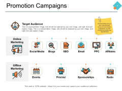 Promotion Campaigns Ppt PowerPoint Presentation Ideas Graphics Pictures