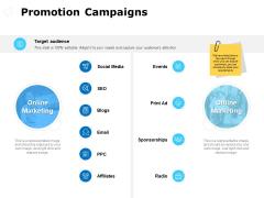 Promotion Campaigns Ppt PowerPoint Presentation Ideas Portrait
