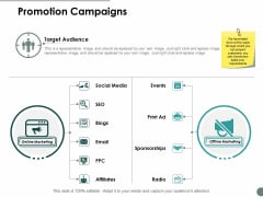 Promotion Campaigns Ppt Powerpoint Presentation Summary Images