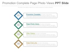 Promotion Complete Page Photo Views Ppt Slide