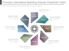 Promotion International Marketing Example Powerpoint Topics