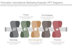 Promotion International Marketing Example Ppt Diagrams