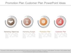 Promotion Plan Customer Plan Powerpoint Ideas