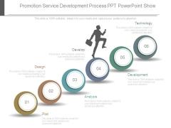Promotion Service Development Process Ppt Powerpoint Show