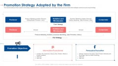 Promotion Strategy Adopted By The Firm Ppt Pictures Inspiration PDF