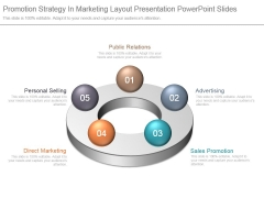 Promotion Strategy In Marketing Layout Presentation Powerpoint Slides