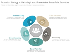 Promotion Strategy In Marketing Layout Presentation Powerpoint Templates