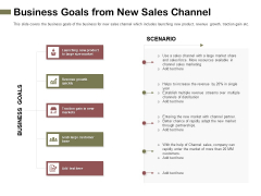 Promotional Channels And Action Plan For Increasing Revenues Business Goals From New Sales Channel Formats PDF