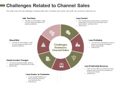 Promotional Channels And Action Plan For Increasing Revenues Challenges Related To Channel Sales Topics PDF