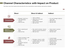 Promotional Channels And Action Plan For Increasing Revenues Channel Characteristics With Impact On Product Formats PDF