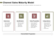 Promotional Channels And Action Plan For Increasing Revenues Channel Sales Maturity Model Formats PDF