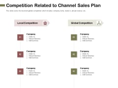 Promotional Channels And Action Plan For Increasing Revenues Competition Related To Channel Sales Plan Graphics PDF