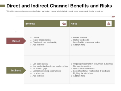 Promotional Channels And Action Plan For Increasing Revenues Direct And Indirect Channel Benefits And Risks Infographics PDF