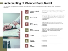Promotional Channels And Action Plan For Increasing Revenues Implementing Of Channel Sales Model Summary PDF