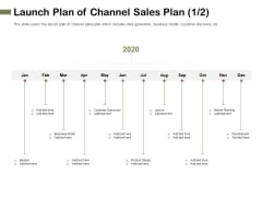 Promotional Channels And Action Plan For Increasing Revenues Launch Plan Of Channel Sales Plan Model Diagrams PDF