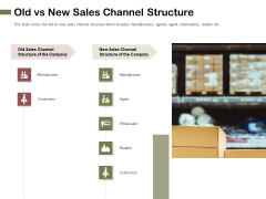 Promotional Channels And Action Plan For Increasing Revenues Old Vs New Sales Channel Structure Guidelines PDF