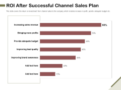 Promotional Channels And Action Plan For Increasing Revenues ROI After Successful Channel Sales Plan Icons PDF