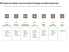 Promotional Channels And Action Plan For Increasing Revenues Steps For Better Channel Sales Strategy And Marketing Plan Sample PDF