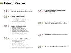 Promotional Channels And Action Plan For Increasing Revenues Table Of Content Slides PDF