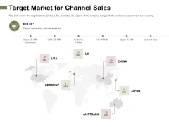 Promotional Channels And Action Plan For Increasing Revenues Target Market For Channel Sales Microsoft PDF