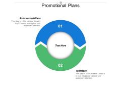 Promotional Plans Ppt PowerPoint Presentation Ideas Design Templates Cpb